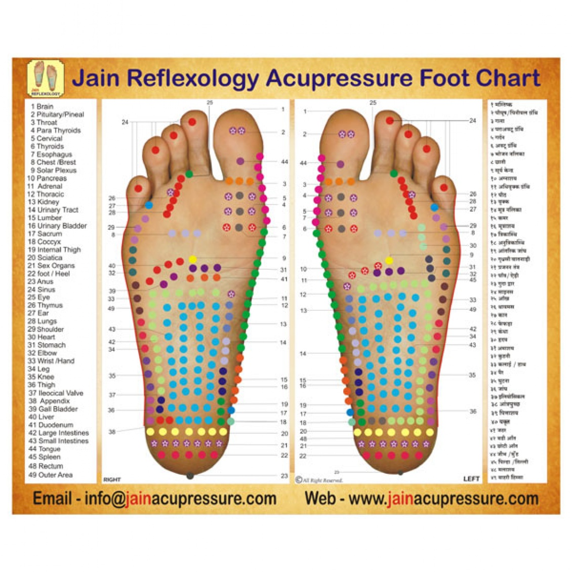 Reflexology | Health and Beauty Tips | Pinterest | Foot ...  |Acupressure Points Chart Toes